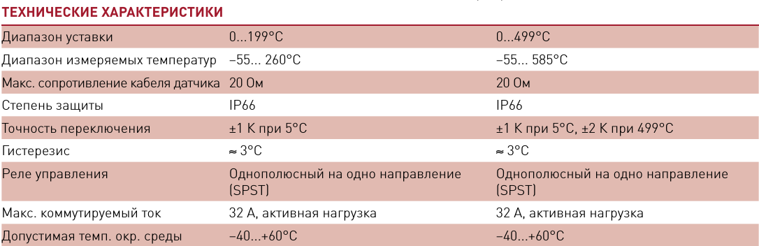 http://prom.tepm.ru/wp-content/uploads/2018/02/ETS-05-t1.png